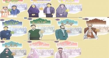 نقش التزام به آموزه های دینی در تربیت و استحکام خانواده (۲)